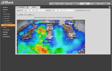 heatmap dahua 1